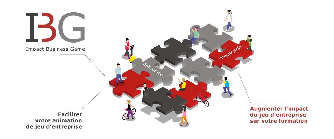 Impact Business Game, shéma du jeu d'entreprise